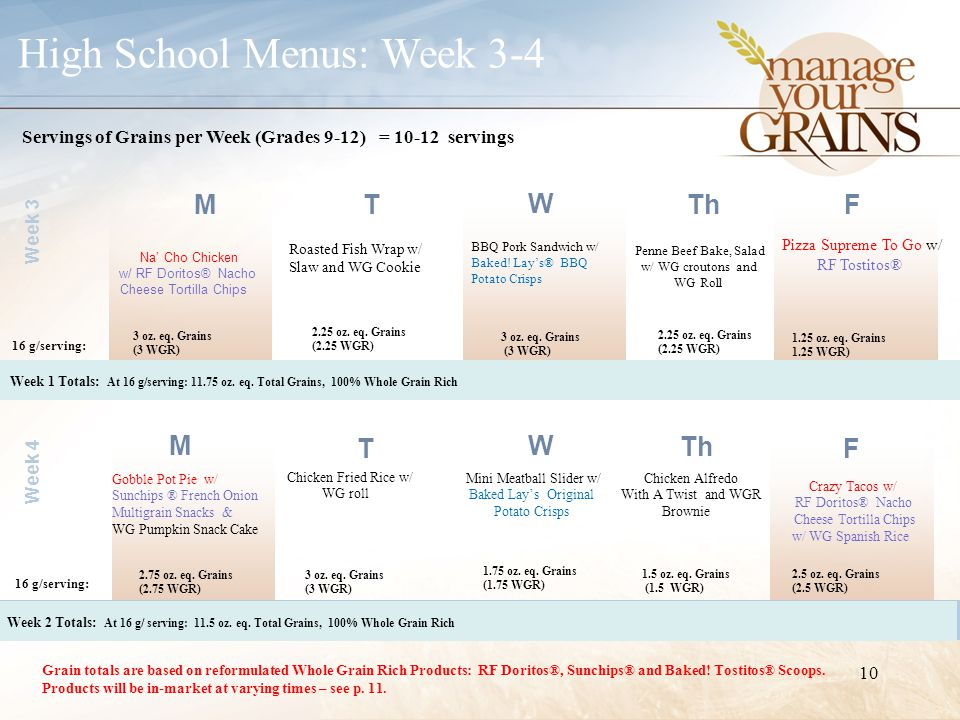 High School Menus: Week 3-4 MT W ThF M T W F Week 3 Week 4 1.75 oz.