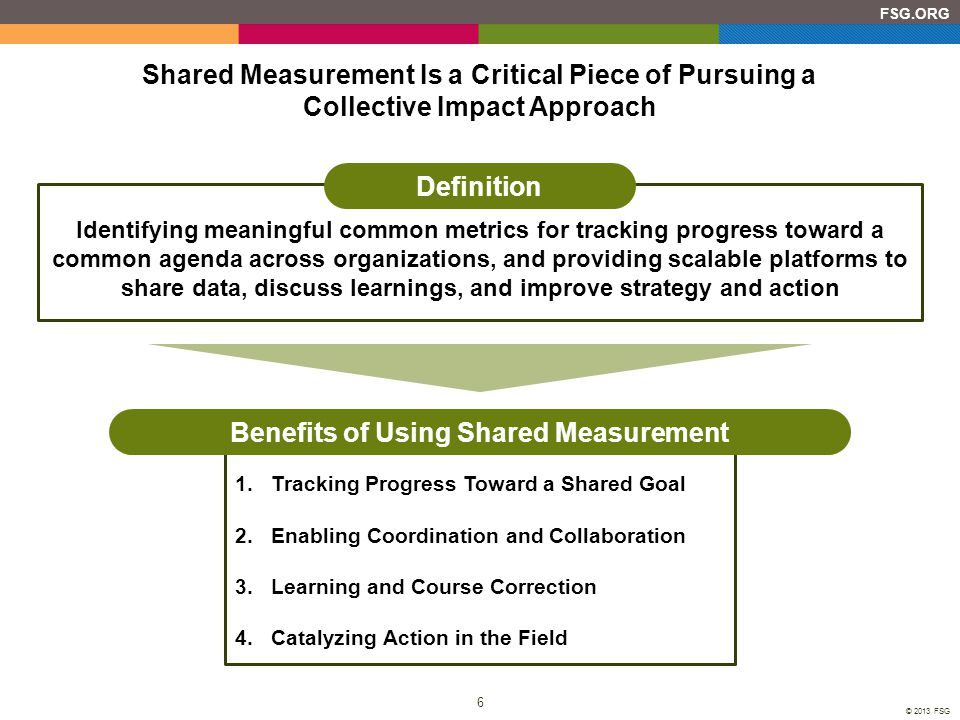6 FSG.ORG © 2013 FSG Shared Measurement Is a Critical Piece of Pursuing a Collective Impact Approach Identifying meaningful common metrics for trackin