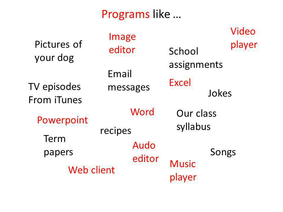 Programs like … Our class syllabus Email messages Pictures of your dog Term papers Songs School assignments TV episodes From iTunes Jokes recipes Word