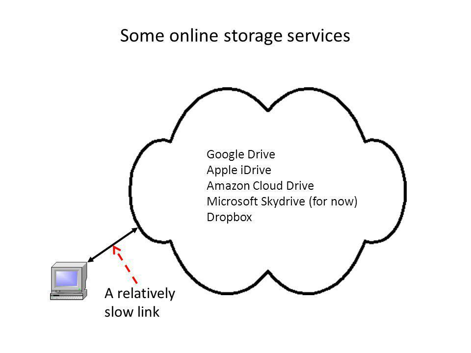 Some online storage services A relatively slow link Google Drive Apple iDrive Amazon Cloud Drive Microsoft Skydrive (for now) Dropbox