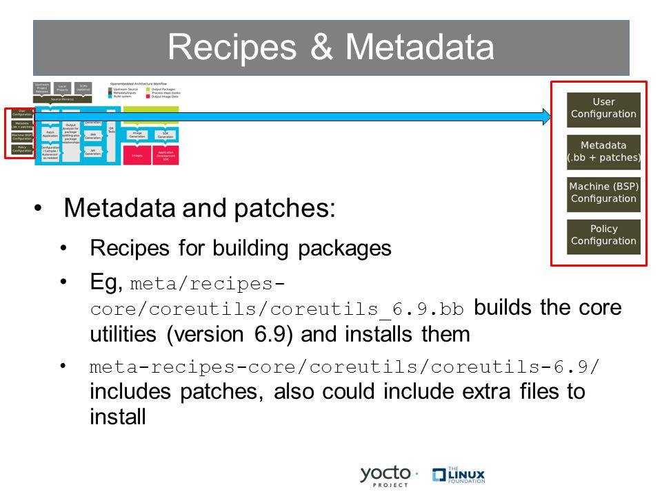 Recipes & Metadata Metadata and patches: Recipes for building packages Eg, meta/recipes- core/coreutils/coreutils_6.9.bb builds the core utilities (version 6.9) and installs them meta-recipes-core/coreutils/coreutils-6.9/ includes patches, also could include extra files to install