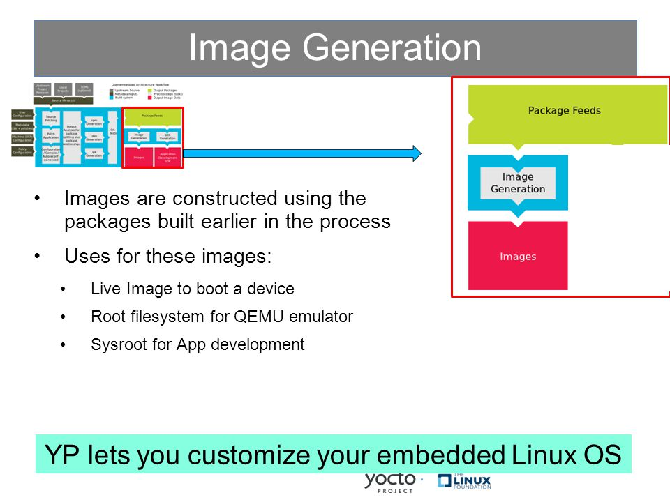 Image Generation Images are constructed using the packages built earlier in the process Uses for these images: Live Image to boot a device Root filesystem for QEMU emulator Sysroot for App development YP lets you customize your embedded Linux OS