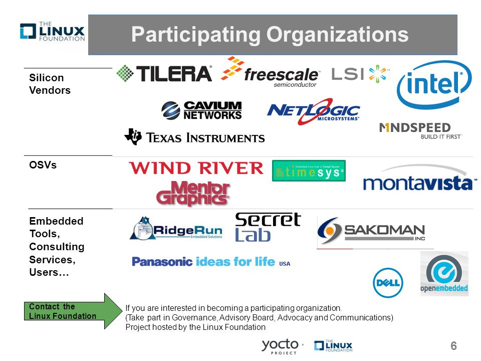Participating Organizations 6 Silicon Vendors OSVs Embedded Tools, Consulting Services, Users… Contact the Linux Foundation If you are interested in becoming a participating organization.