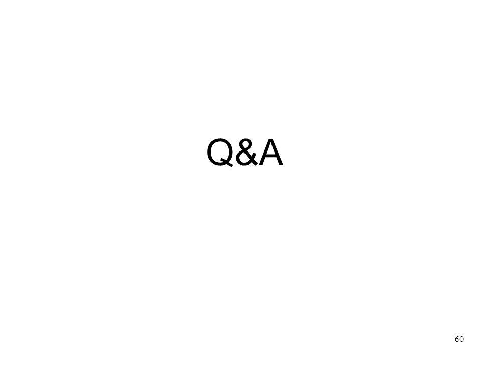 Q&A 60