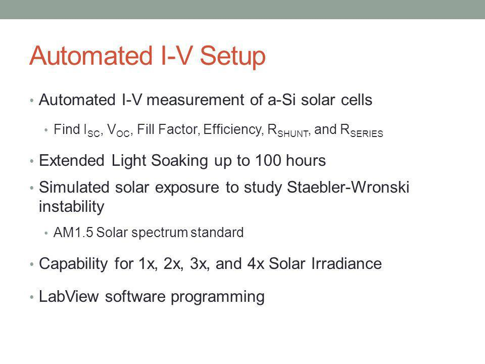 Automated I-V Setup Automated I-V measurement of a-Si solar cells Find I SC, V OC, Fill Factor, Efficiency, R SHUNT, and R SERIES Extended Light Soaki