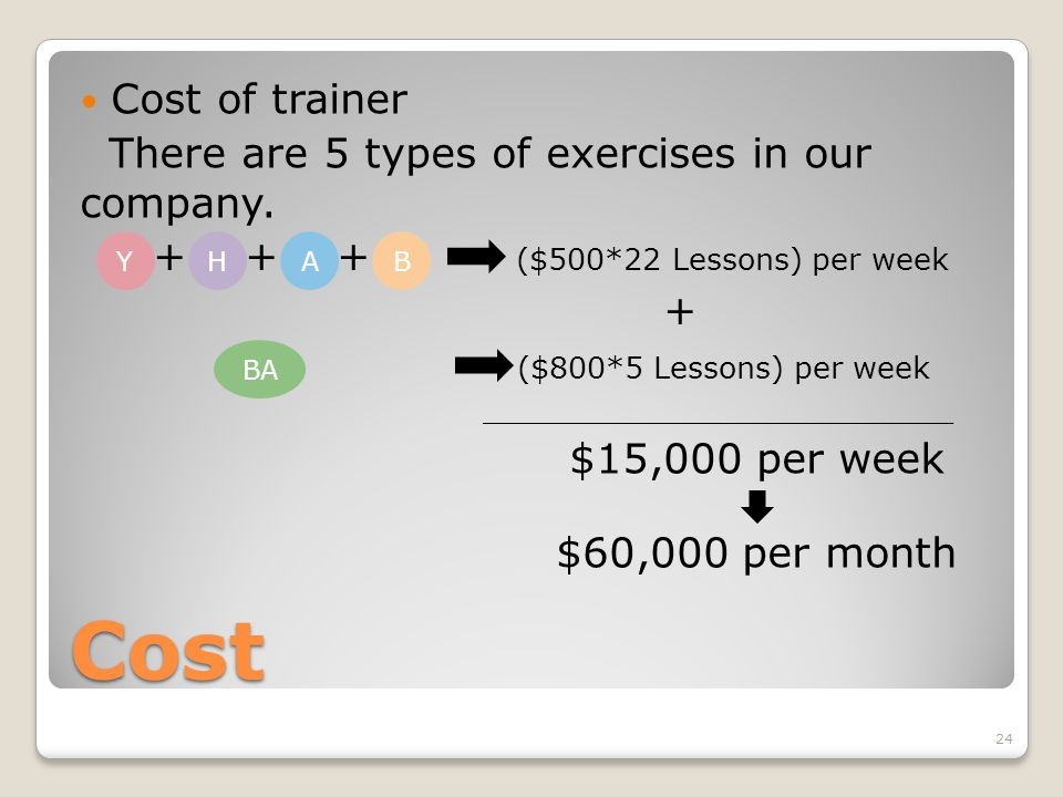 Cost Cost of trainer There are 5 types of exercises in our company. + + + ($500*22 Lessons) per week + ($800*5 Lessons) per week _____________________