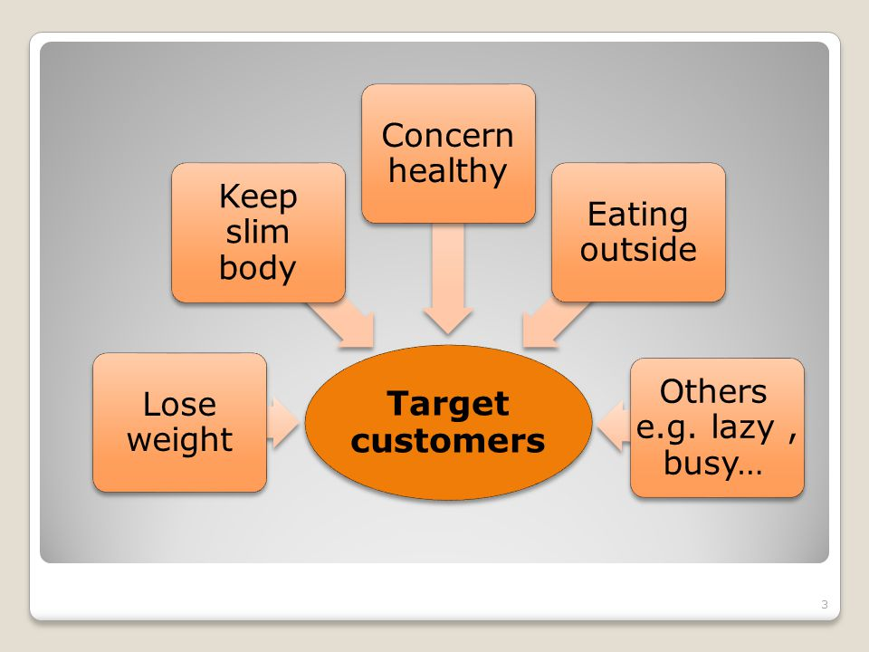 Target customers Lose weight Keep slim body Concern healthy Eating outside Others e.g. lazy, busy… 3