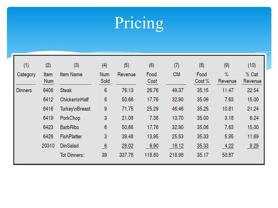 29 Pricing