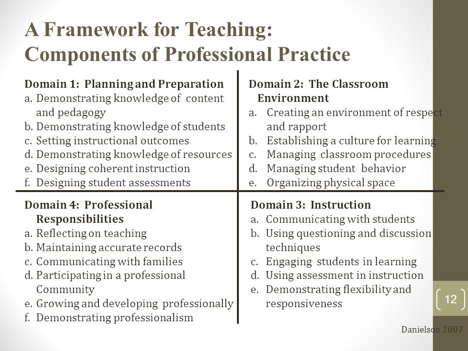 A Framework for Teaching: Components of Professional Practice Domain 4: Professional Responsibilities a.Reflecting on teaching b.Maintaining accurate