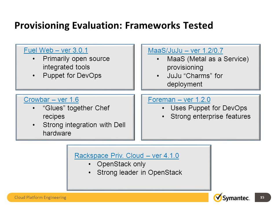 Provisioning Evaluation: Frameworks Tested Cloud Platform Engineering 15 Fuel Web – ver 3.0.1 Primarily open source integrated tools Puppet for DevOps Crowbar – ver 1.6 Glues together Chef recipes Strong integration with Dell hardware MaaS/JuJu – ver 1.2/0.7 MaaS (Metal as a Service) provisioning JuJu Charms for deployment Foreman – ver 1.2.0 Uses Puppet for DevOps Strong enterprise features Rackspace Priv.
