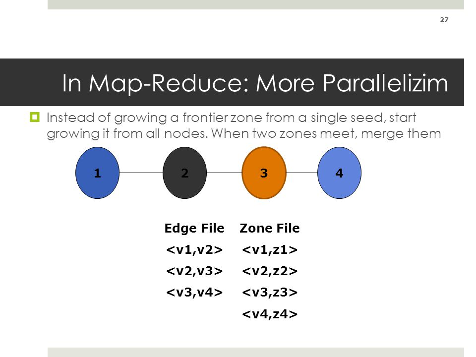 In Map-Reduce: More Parallelizim Instead of growing a frontier zone from a single seed, start growing it from all nodes.