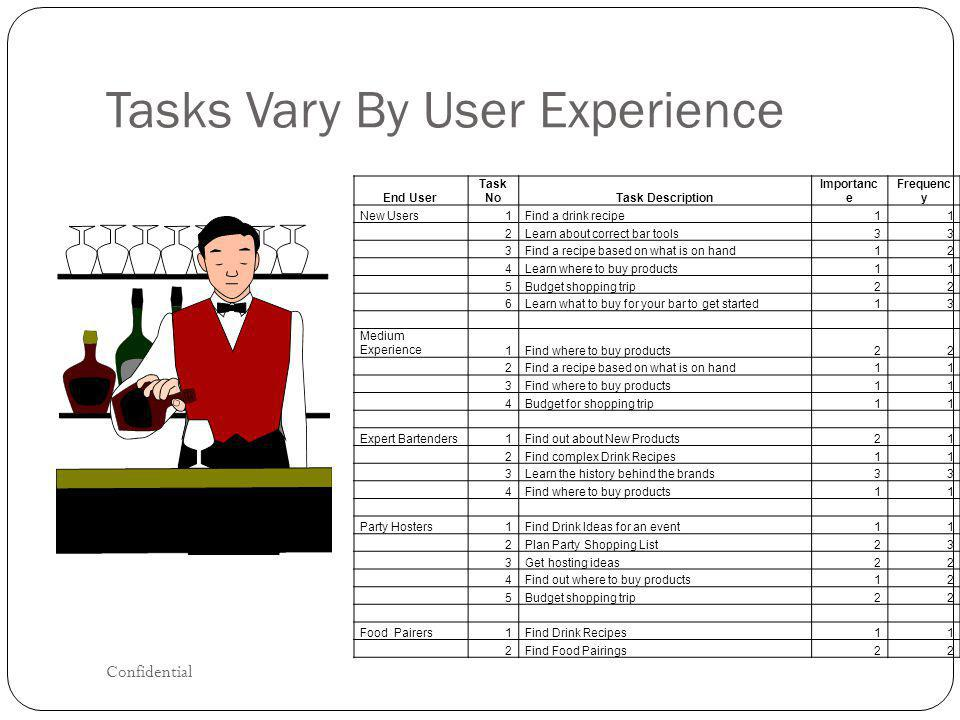 Tasks Vary By User Experience End User Task NoTask Description Importanc e Frequenc y New Users1Find a drink recipe11 2Learn about correct bar tools33