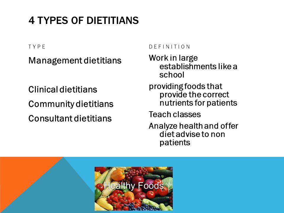 4 TYPES OF DIETITIANS TYPE Management dietitians Clinical dietitians Community dietitians Consultant dietitians DEFINITION Work in large establishment