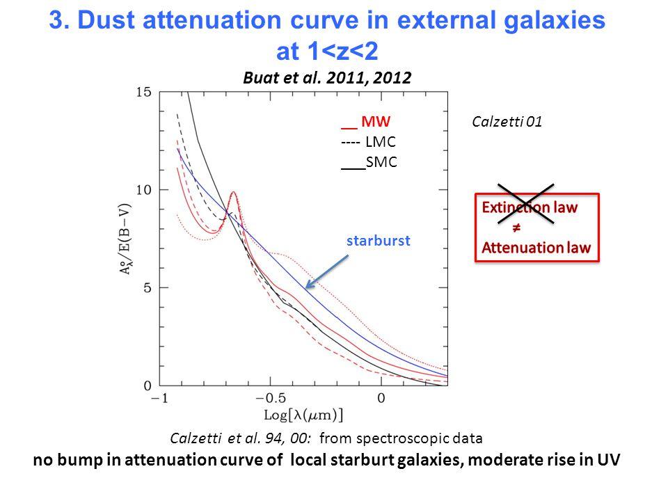 Calzetti et al. 94, 00: from spectroscopic data no bump in attenuation curve of local starburt galaxies, moderate rise in UV 3. Dust attenuation curve