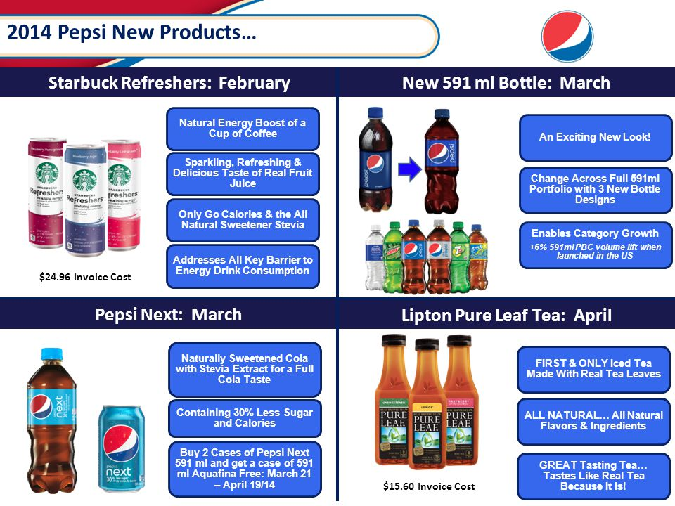 Pepsi Next: March Lipton Pure Leaf Tea: April Starbuck Refreshers: FebruaryNew 591 ml Bottle: March 2014 Pepsi New Products… Naturally Sweetened Cola