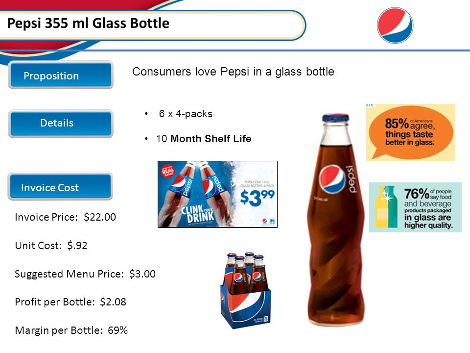 Pepsi 355 ml Glass Bottle 6 x 4-packs 10 Month Shelf Life Consumers love Pepsi in a glass bottle Proposition Details Invoice Cost Invoice Price: $22.0