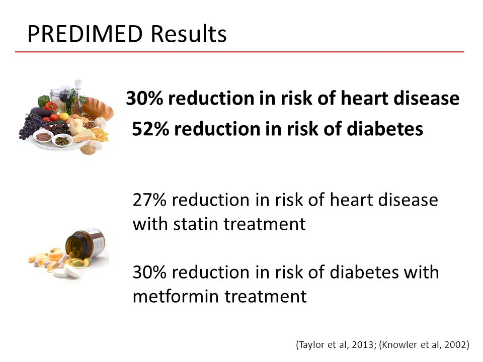 30% reduction in risk of heart disease 52% reduction in risk of diabetes PREDIMED Results (Taylor et al, 2013; (Knowler et al, 2002) 27% reduction in