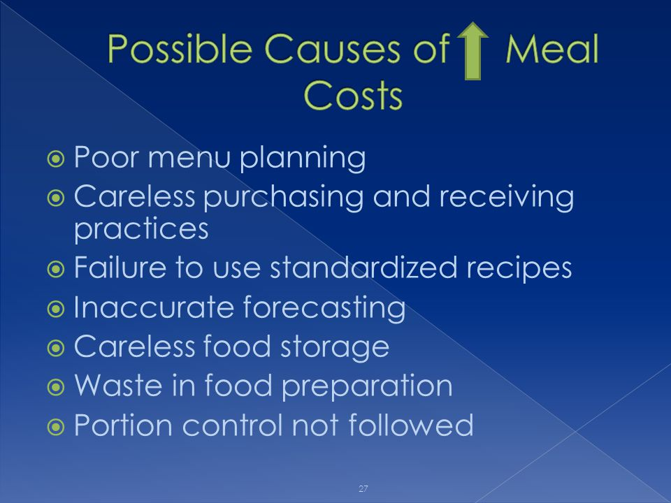 Poor menu planning Careless purchasing and receiving practices Failure to use standardized recipes Inaccurate forecasting Careless food storage Waste in food preparation Portion control not followed 27