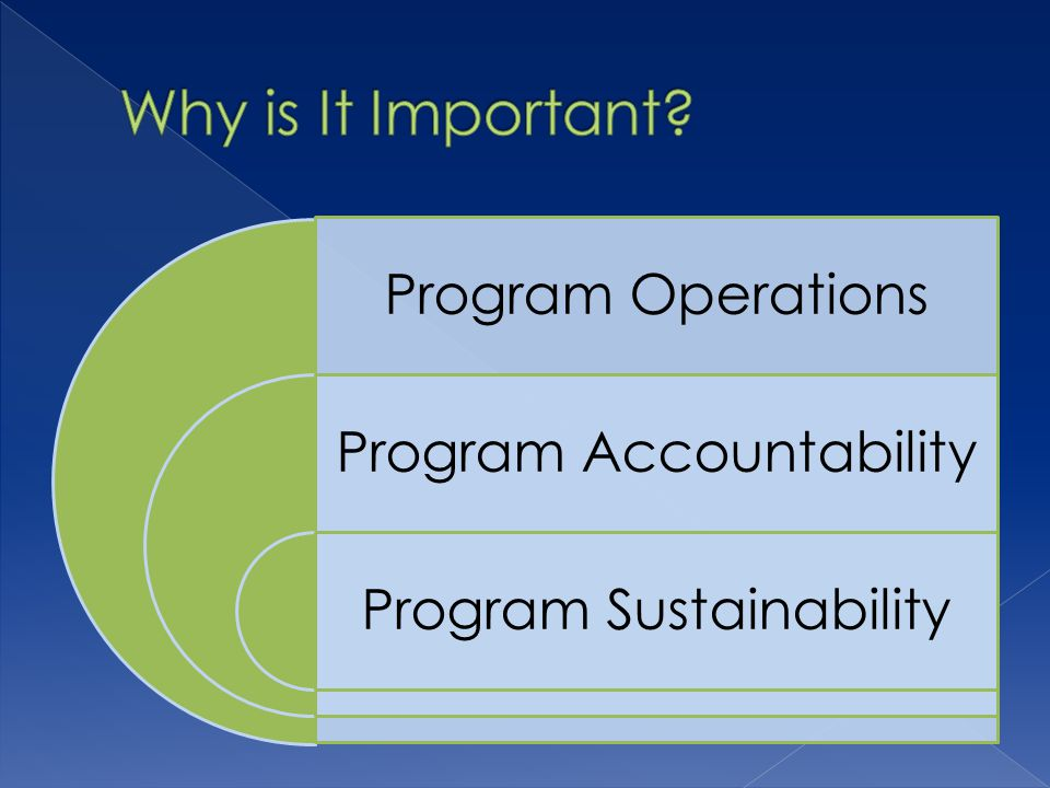 Program Operations Program Accountability Program Sustainability