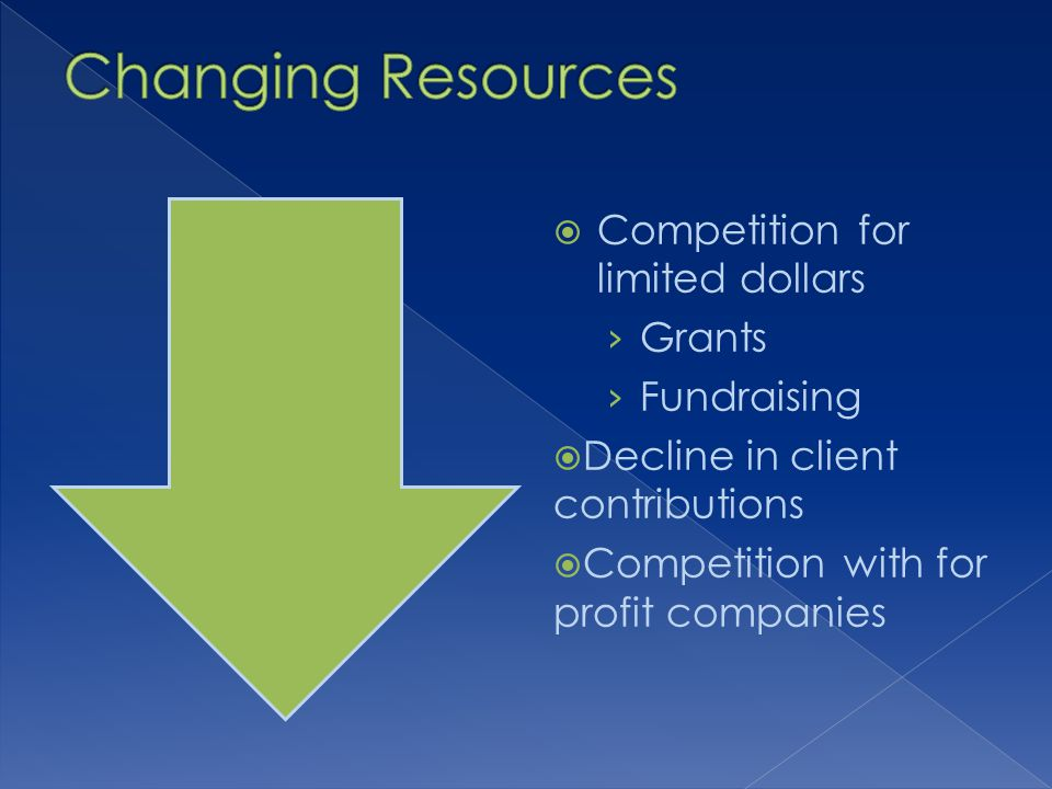 Competition for limited dollars Grants Fundraising Decline in client contributions Competition with for profit companies