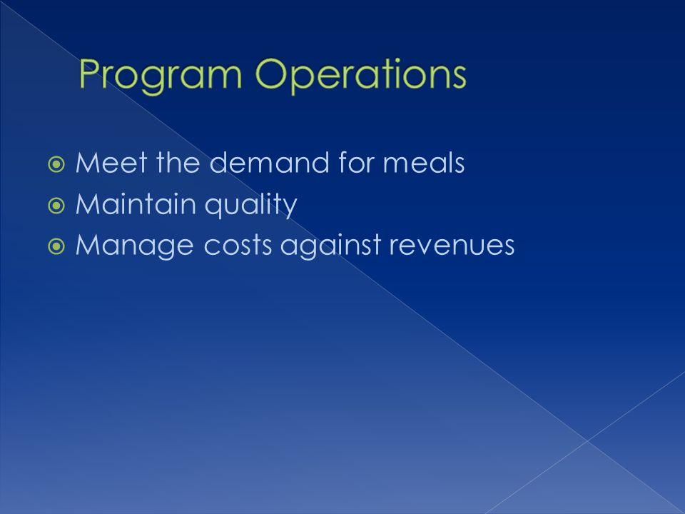Demonstrates impact of program to funders Performance measurement Demonstrates efficiency Demonstrates effectiveness