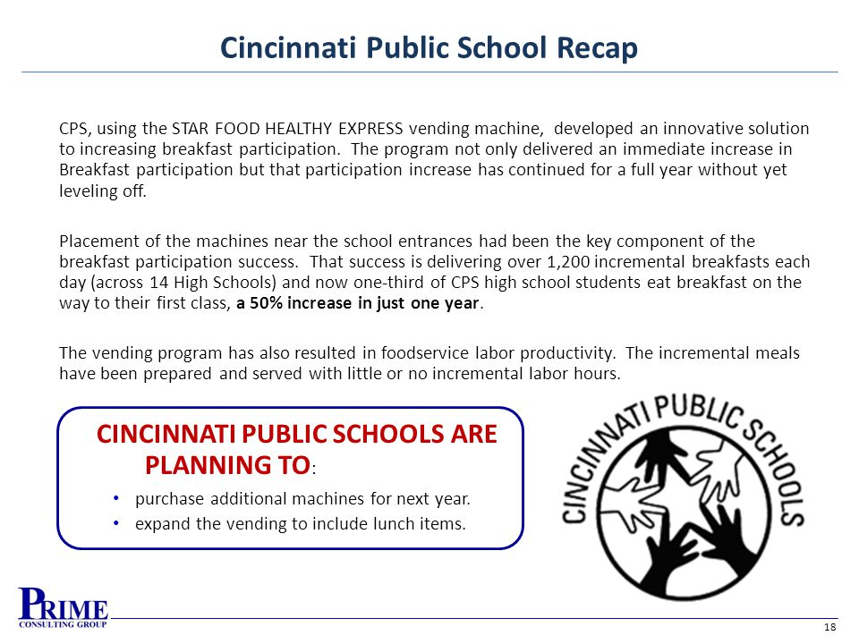 18 Cincinnati Public School Recap CPS, using the STAR FOOD HEALTHY EXPRESS vending machine, developed an innovative solution to increasing breakfast participation.