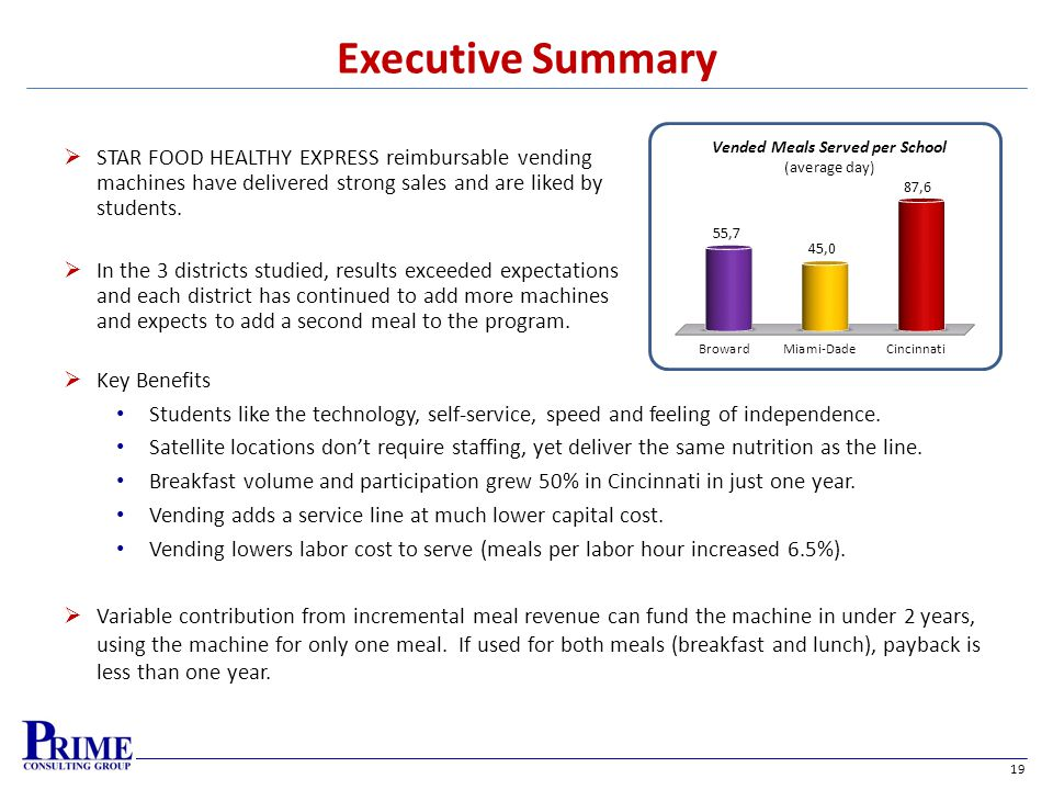 19 Executive Summary STAR FOOD HEALTHY EXPRESS reimbursable vending machines have delivered strong sales and are liked by students. In the 3 districts
