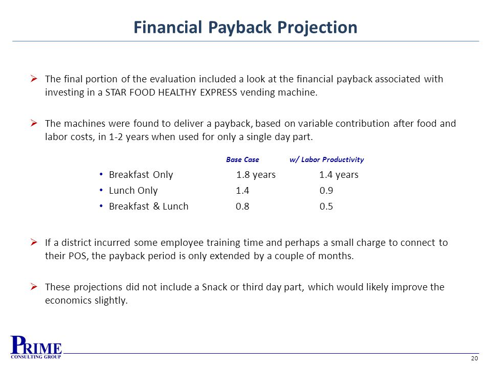 20 Financial Payback Projection The final portion of the evaluation included a look at the financial payback associated with investing in a STAR FOOD