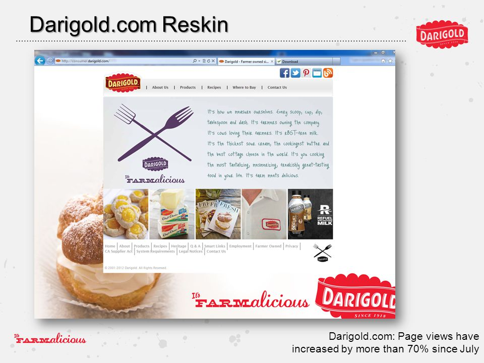 Darigold.com Reskin Darigold.com: Page views have increased by more than 70% since July