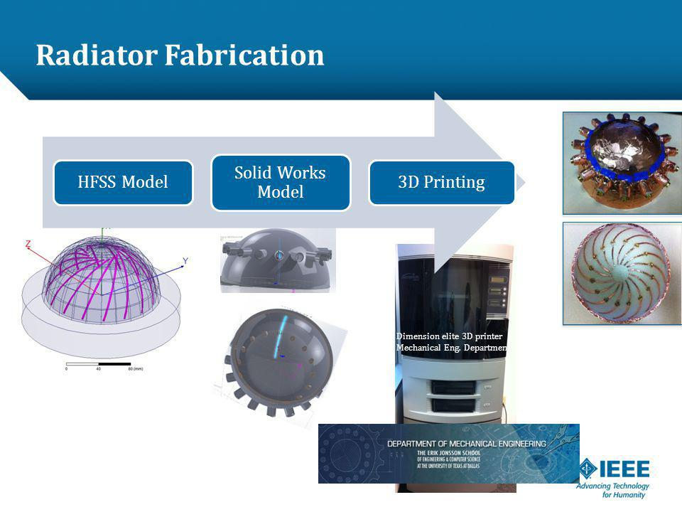 12-CRS-0106 REVISED 8 FEB 2013 Radiator Fabrication 4 Dimension elite 3D printer Mechanical Eng.