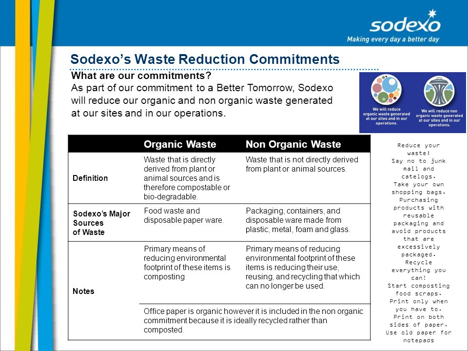 Sodexos Waste Reduction Commitments What are our commitments.
