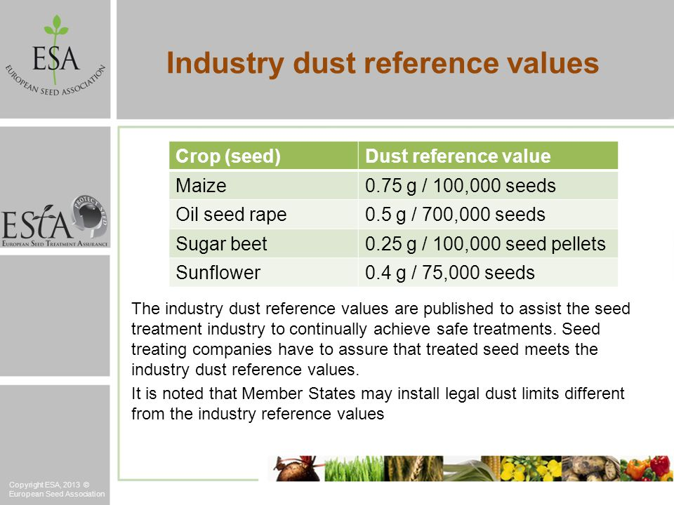 The industry dust reference values are published to assist the seed treatment industry to continually achieve safe treatments. Seed treating companies