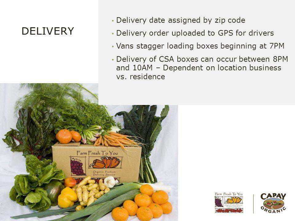 Delivery date assigned by zip code Delivery order uploaded to GPS for drivers Vans stagger loading boxes beginning at 7PM Delivery of CSA boxes can occur between 8PM and 10AM – Dependent on location business vs.