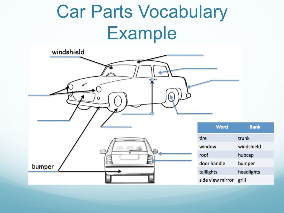 Car Parts Vocabulary Example