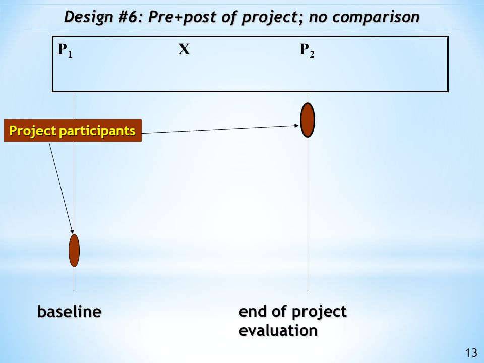 end of project evaluation Comparison group Design #5: Post-test only of project and comparison X P C Project participants 12