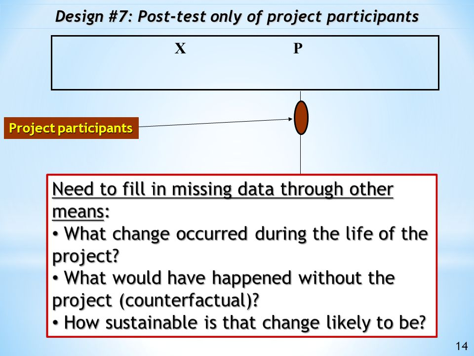 baseline end of project evaluation Design #6: Pre+post of project; no comparison P 1 X P 2 Project participants 13