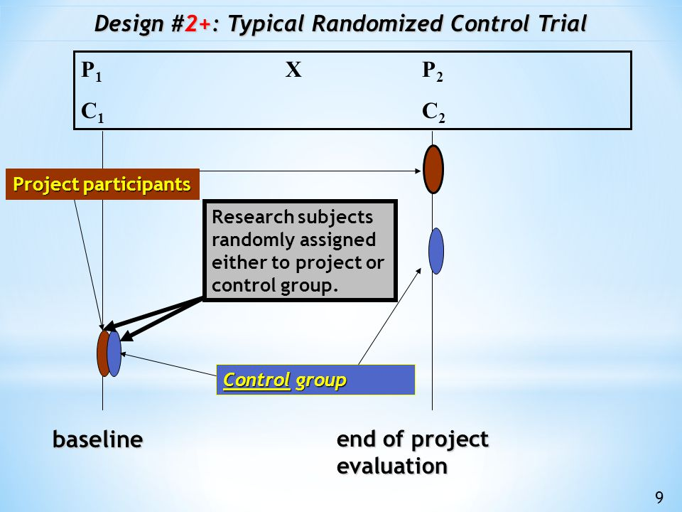 1)thorough consultation with and involvement by a variety of stakeholders, 2)articulating a comprehensive logic model that includes relevant external influences, 3)getting agreement on desirable impact level goals and indicators, 4)adapting evaluation design as well as data collection and analysis methodologies to respond to the questions being asked, … Rigorous impact evaluation should include (but is not limited to):