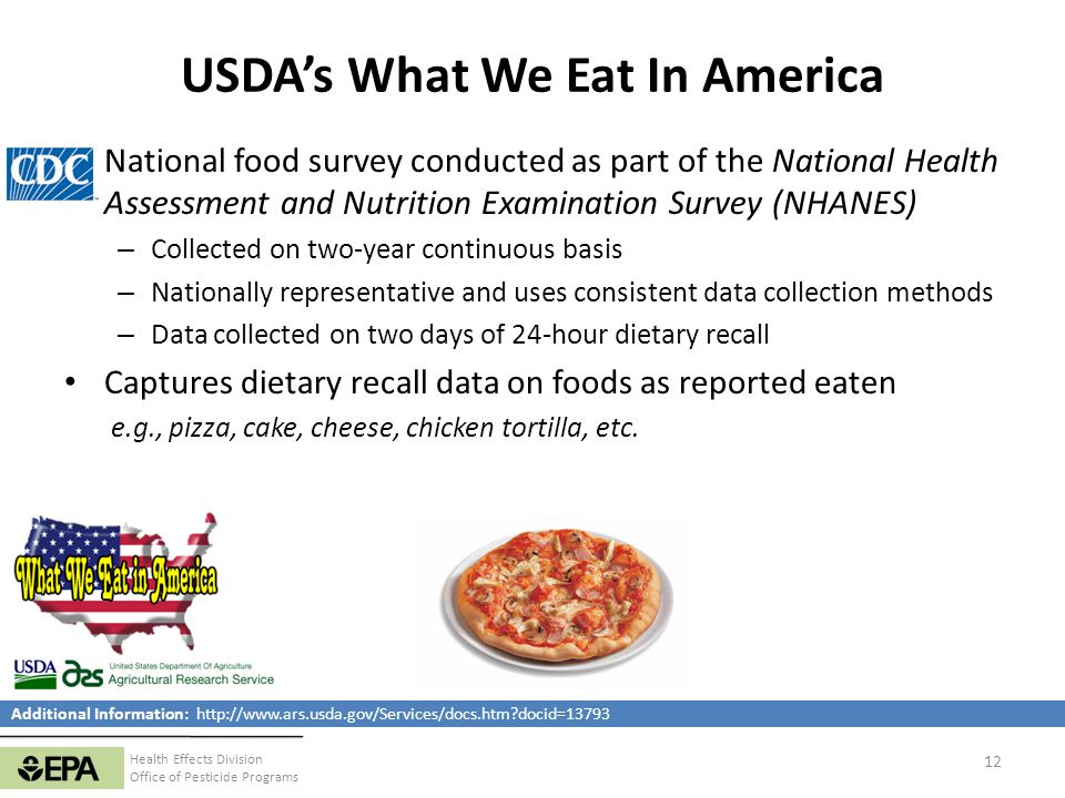 Health Effects Division Office of Pesticide Programs USDAs What We Eat In America National food survey conducted as part of the National Health Assess