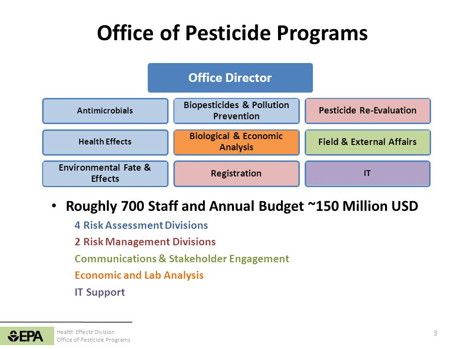 Health Effects Division Office of Pesticide Programs Roughly 700 Staff and Annual Budget ~150 Million USD 4 Risk Assessment Divisions 2 Risk Managemen
