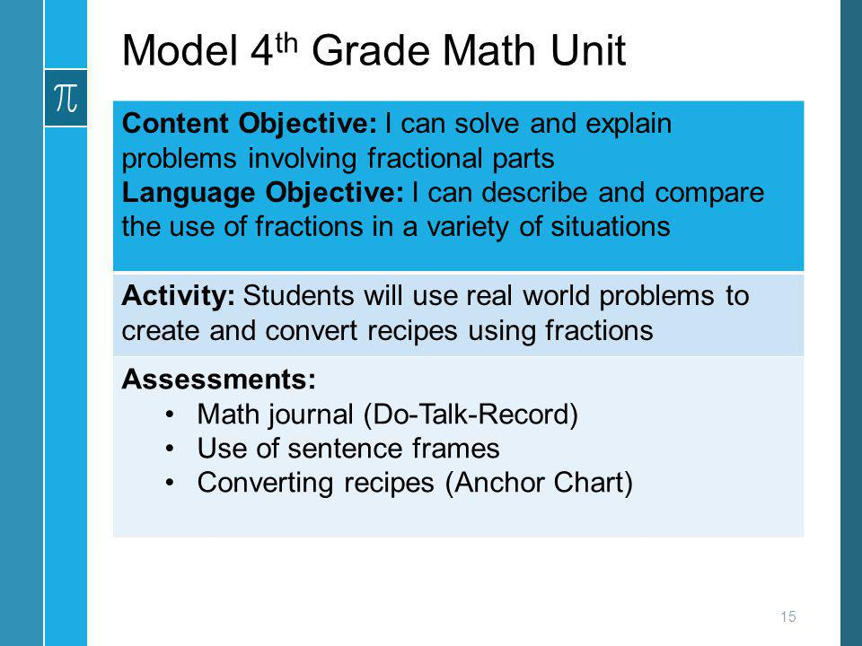 Model 4 th Grade Math Unit 15 Content Objective: I can solve and explain problems involving fractional parts Language Objective: I can describe and co