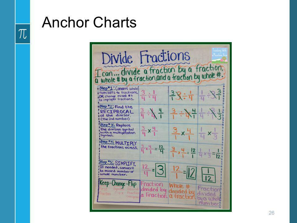 Anchor Charts 26