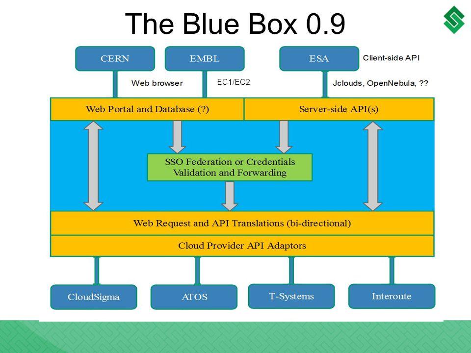The Blue Box 0.9 EC1/EC2