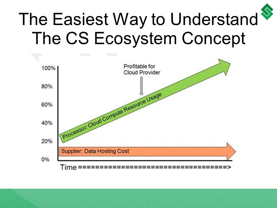 The Easiest Way to Understand The CS Ecosystem Concept