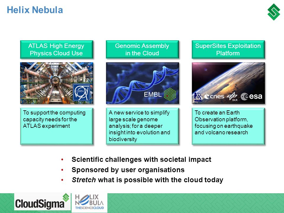 Scientific challenges with societal impact Sponsored by user organisations Stretch what is possible with the cloud today ATLAS High Energy Physics Cloud Use Genomic Assembly in the Cloud SuperSites Exploitation Platform To support the computing capacity needs for the ATLAS experiment A new service to simplify large scale genome analysis; for a deeper insight into evolution and biodiversity To create an Earth Observation platform, focusing on earthquake and volcano research Helix Nebula