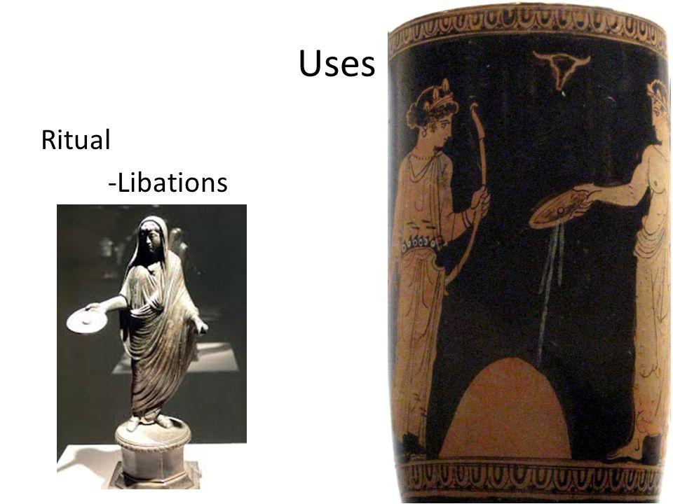Uses Ritual -Libations