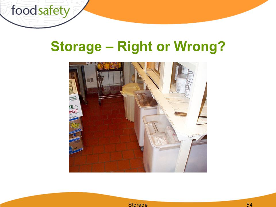 Storage54 Storage – Right or Wrong?