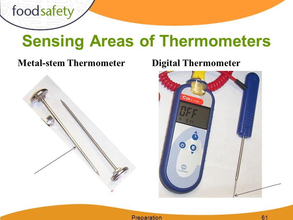 Sensing Areas of Thermometers Metal-stem ThermometerDigital Thermometer Preparation61