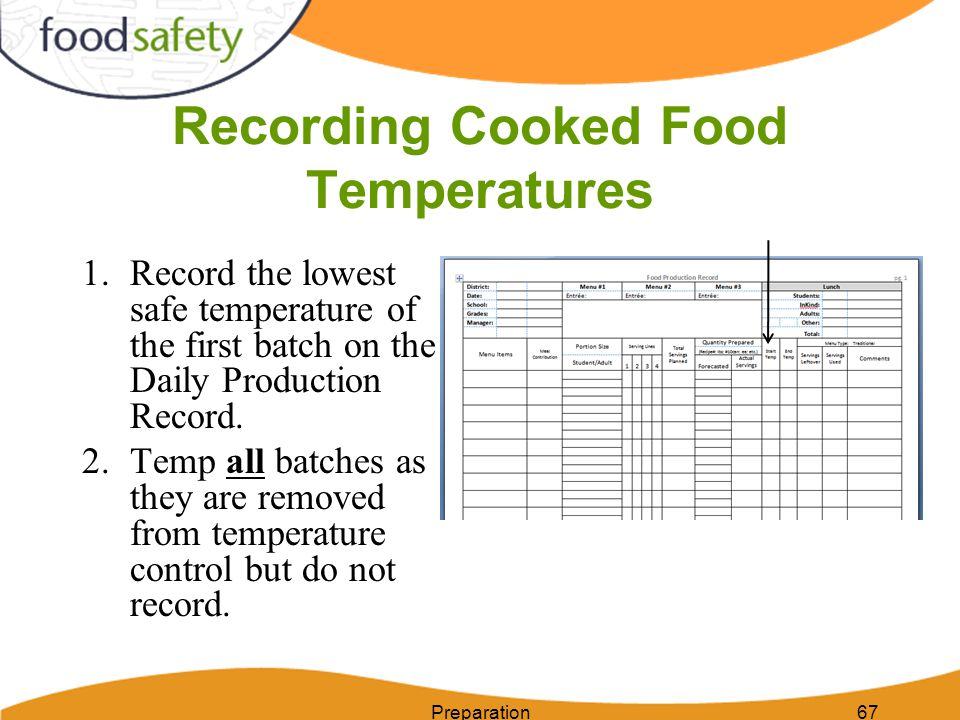 Recording Cooked Food Temperatures 1.Record the lowest safe temperature of the first batch on the Daily Production Record. 2.Temp all batches as they