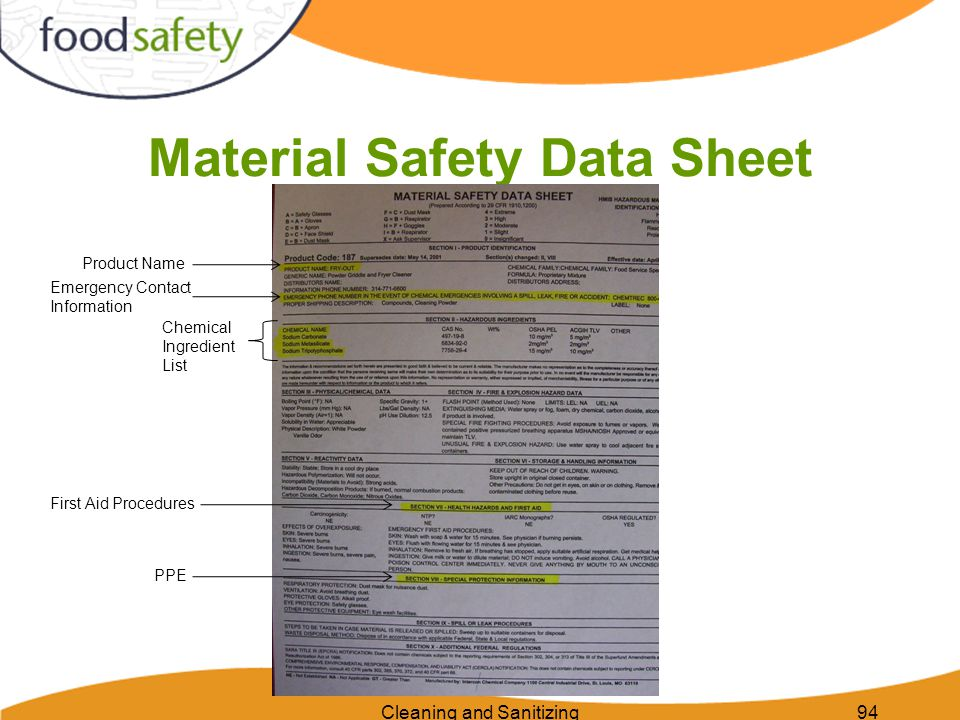 Material Safety Data Sheet Cleaning and Sanitizing94 Product Name Emergency Contact Information Chemical Ingredient List First Aid Procedures PPE