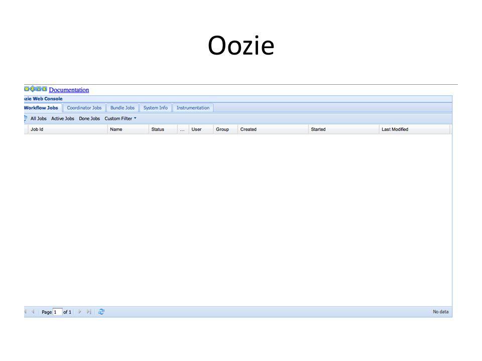 Oozie